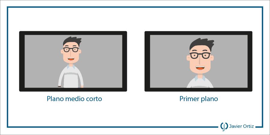 plano_medio_corto-primer_plano